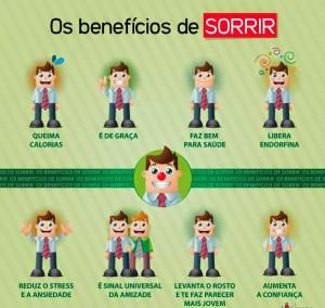 BENEFÍCIOS DE SORRIR