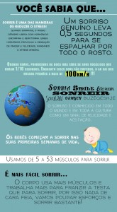 infogrc3a1fico-sorriso